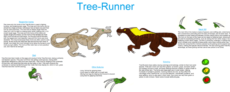 File:Tree-Runner sheet.png